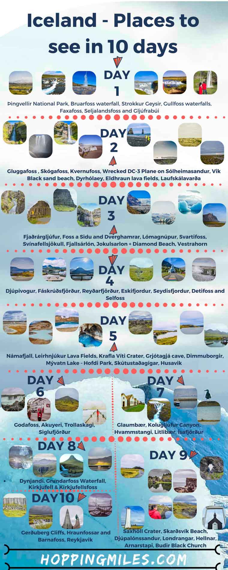 best 10 day iceland road trip itinerary routes maps and 75 places